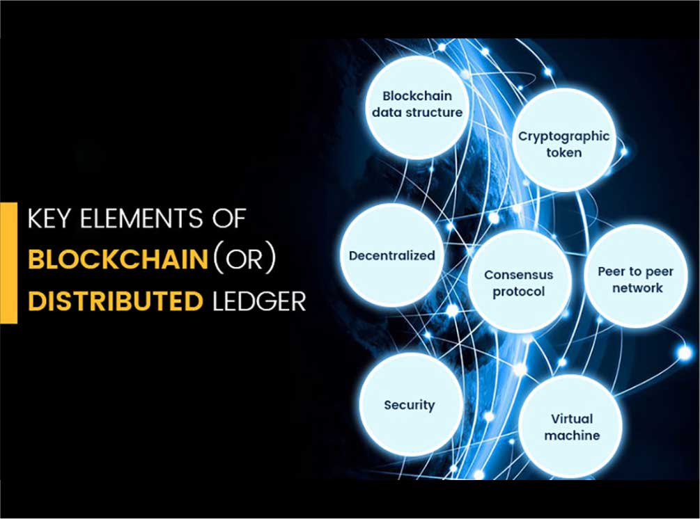 Blockchain – No More A Myth