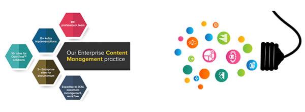 Enterprise content management dubai